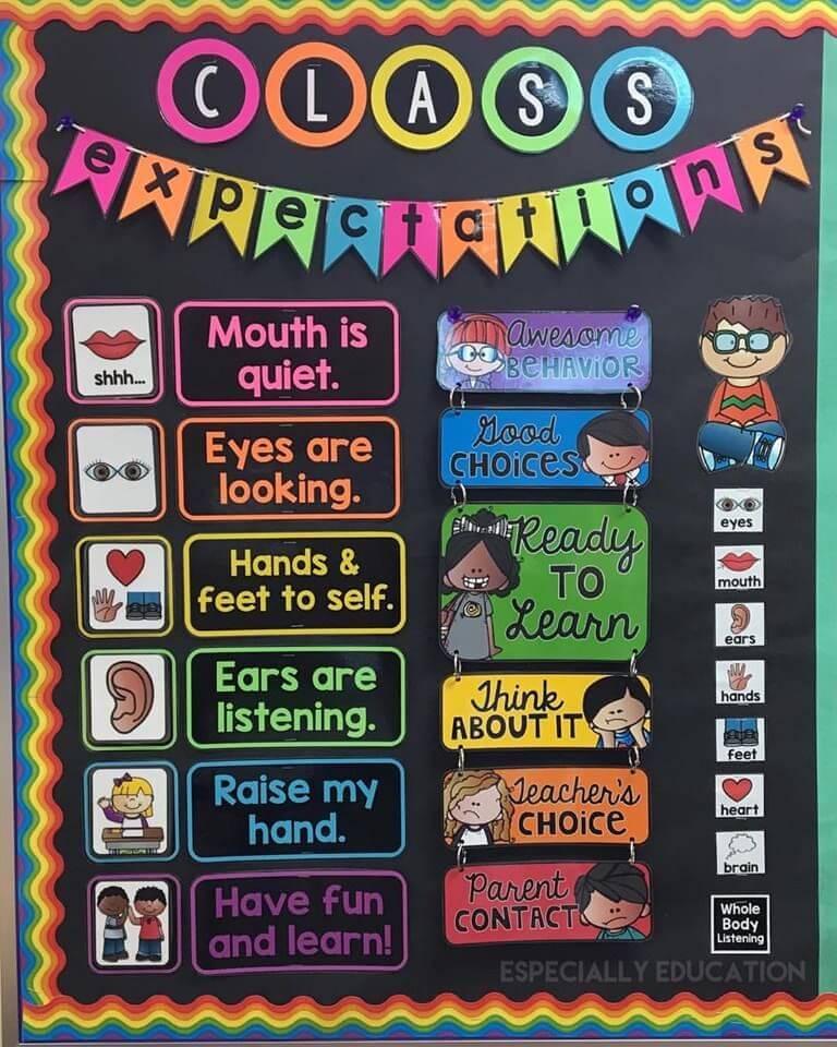 Classroom Rules Board